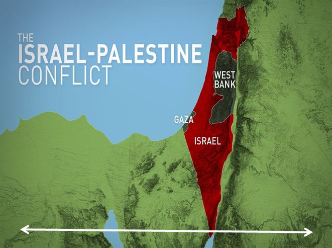 the palestine and israel conflict