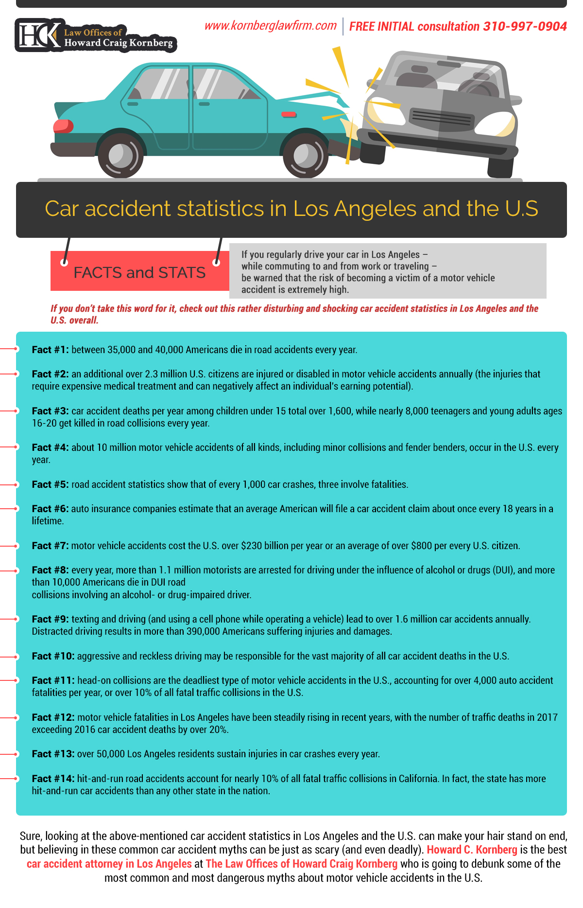 Car accident statistics in Los Angeles and the USA