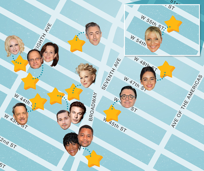 Broadway star map Where to see big names on Broadway this spring