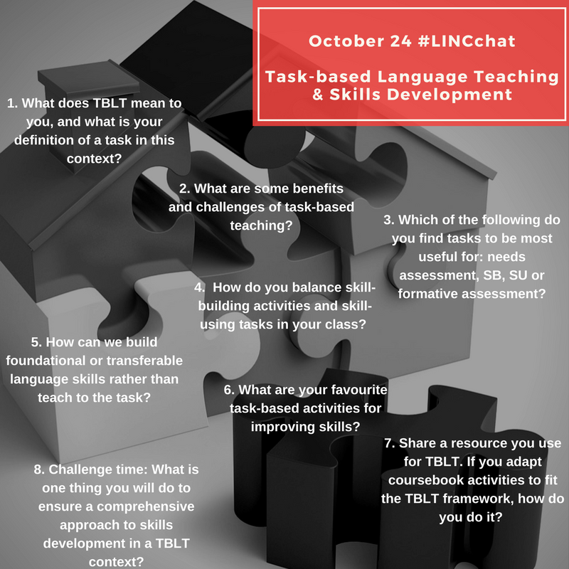 System Works I Guess That Means >> October 24 Lincchat Tblt Skills Development