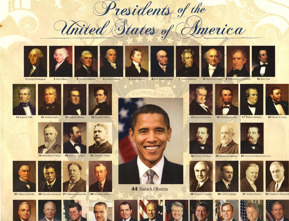 US Presidents - ThingLink