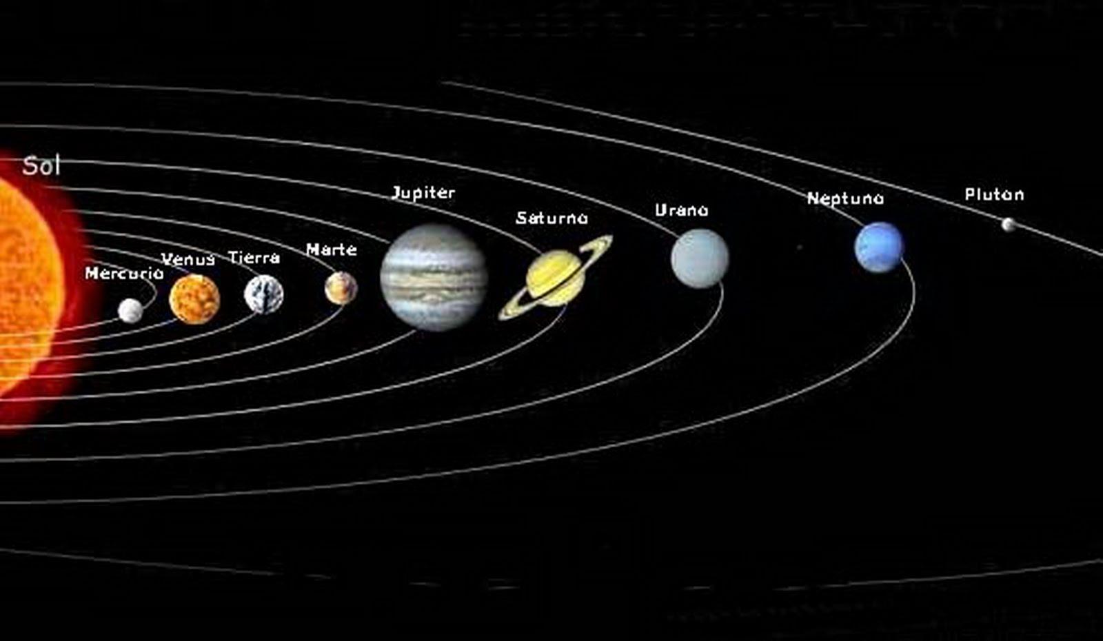 Planetas solares