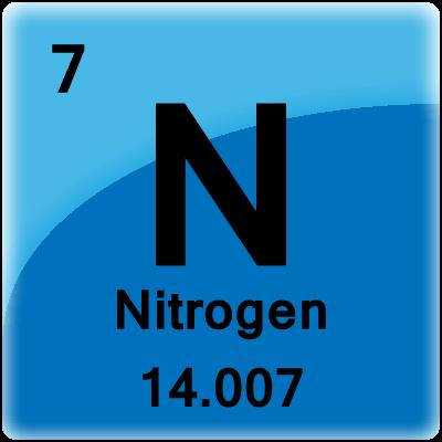 Atomic number atomic symbol element name origin the atomic number atomic symbol element name origin the thinglink urtaz Images