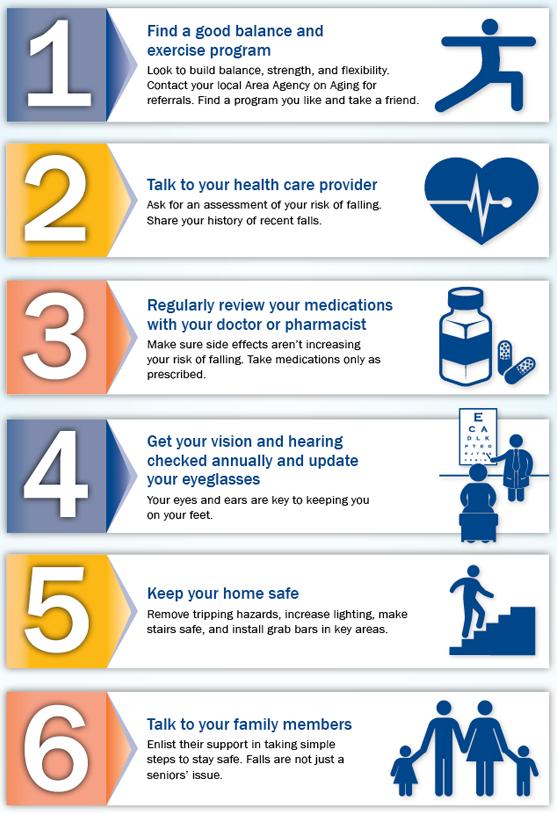 Fall Prevention Awareness Month - Whittier Street Health ...