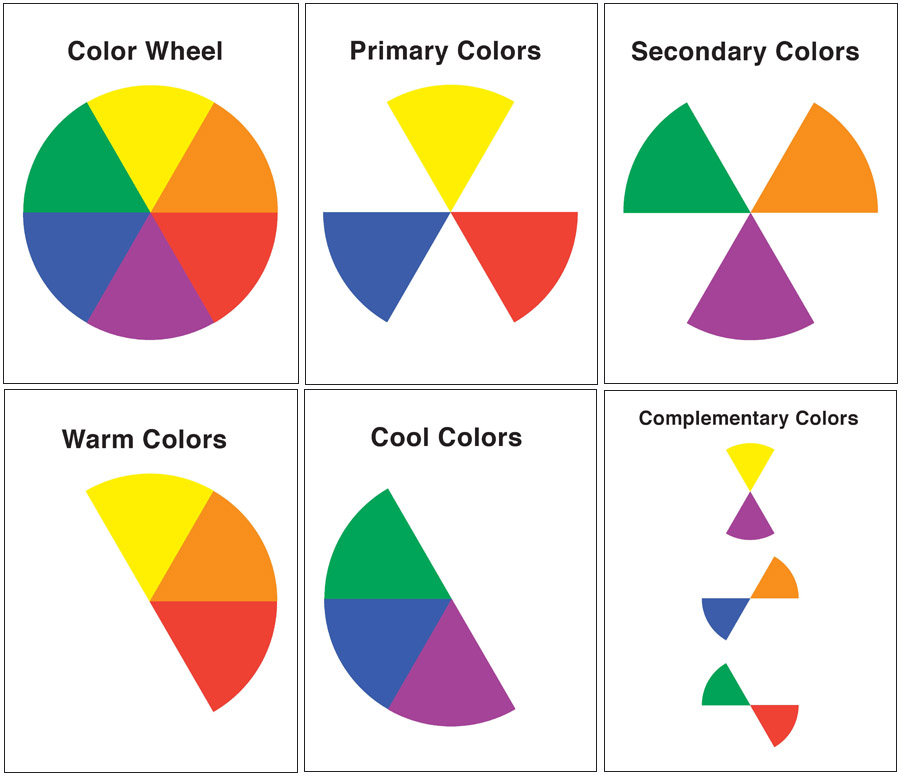 Elementary Color Wheel Resources