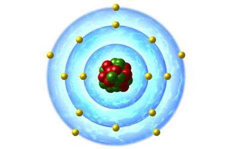 Atomic Model - ThingLink