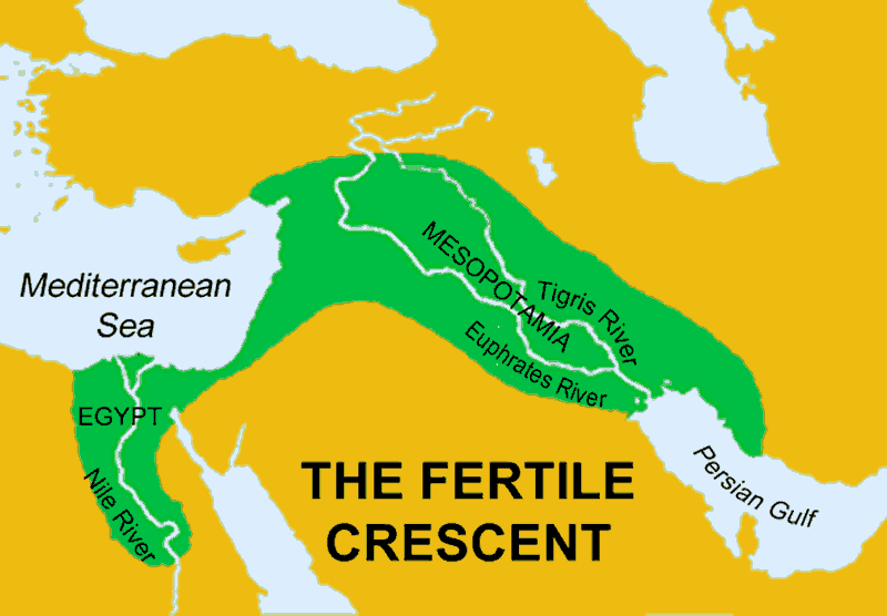 Keegans Fertile Crescent