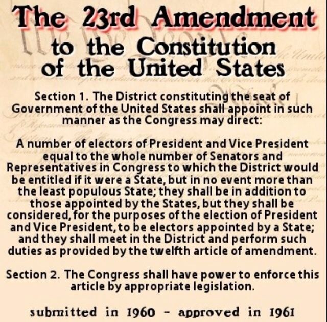 23rd Amendment - ThingLink