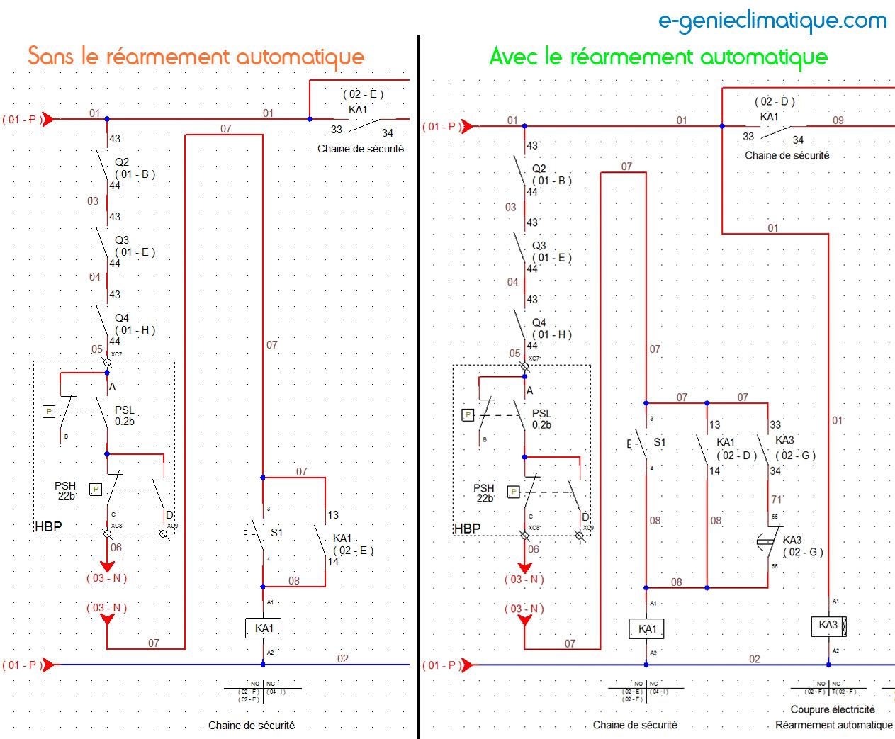Froid22 montage3 le r armement automatique de la cha ne de - Schema cablage armoire electrique industrielle ...