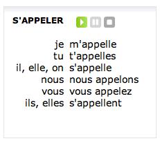La Conjugaison Du Verbe S Appeler Le Francais Au Lycee Tulaitula
