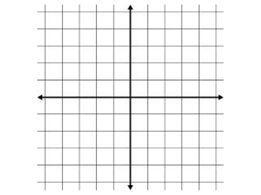 worksheet First Quadrant Coordinate Plane coordinate plane thinglink