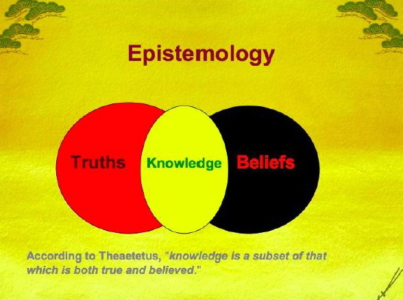 In This Article Epistemology Is Well Used By The Way Femi Thinglink