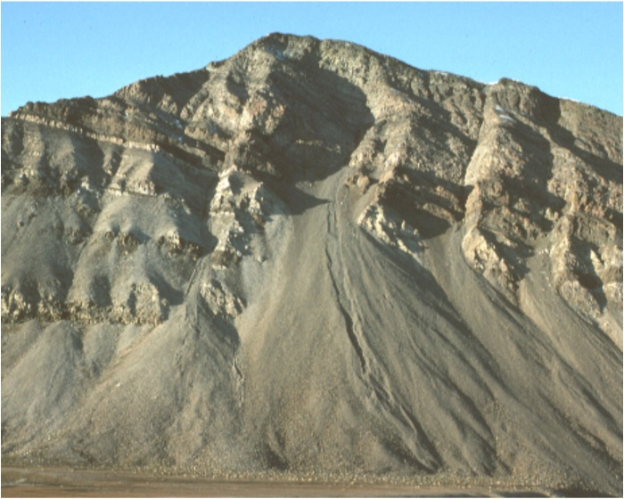 Geological creep thinglink for Soil definition geology
