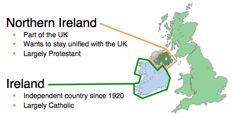 the conflict in northern ireland essay