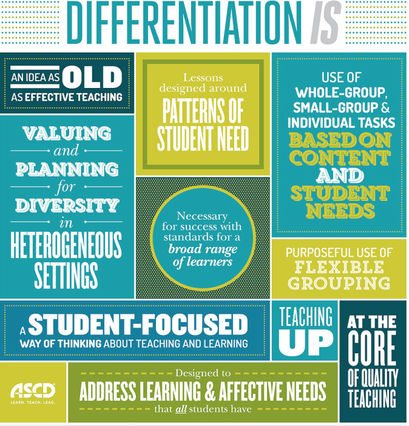 differentiation in the classroom 5 content, process, and product once you've decided to include differentiation in your classroom routines, you are confronted with the question: okay, so.