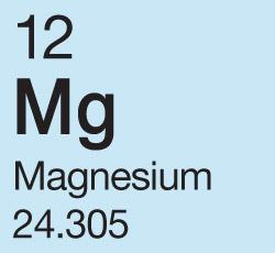 Magnesium atomic symbol clipart library magnesium symbol thinglink rh thinglink com mg atomic symbol magnesium element symbol urtaz Images