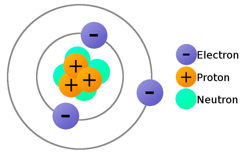 proton neutron nucleus and electron