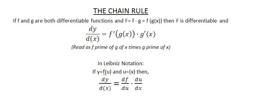 CHAIN RULE DIFFERENTIATION PDF DOWNLOAD