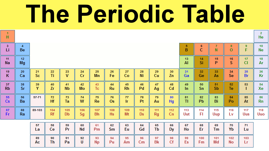 Periodic Table Block E