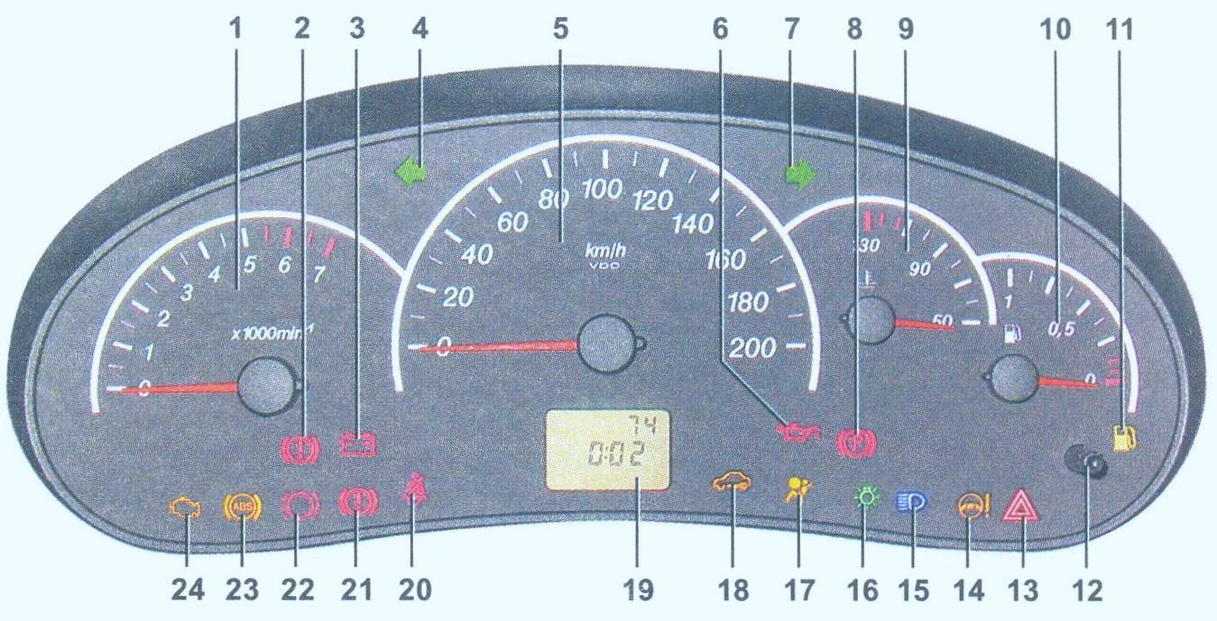 Фото №2 - обозначения панель приборов ВАЗ 2110