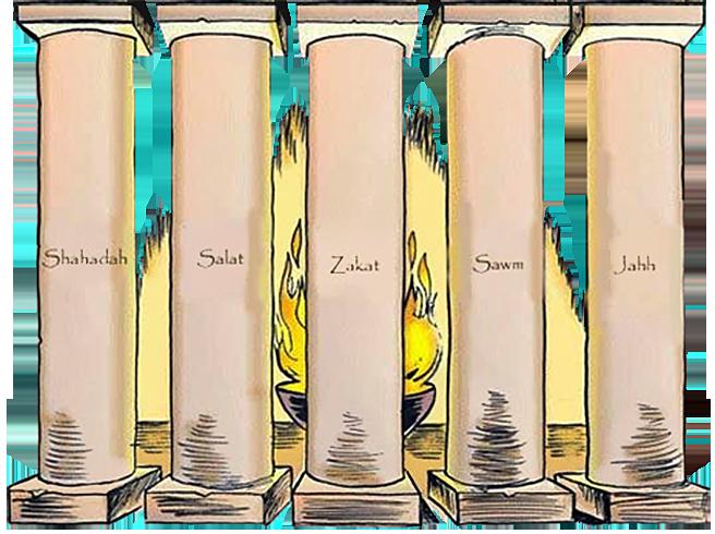 5 Pillars of Faith - ThingLink