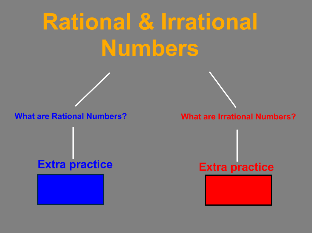 rational vs non rational propaganda essay Intuition is a form of rational as well as the slogan that is the title of this essay, 'rationalism vs empiricism,' can retard rather than.