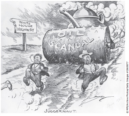 Teapot Dome Scandal Political Cartoon
