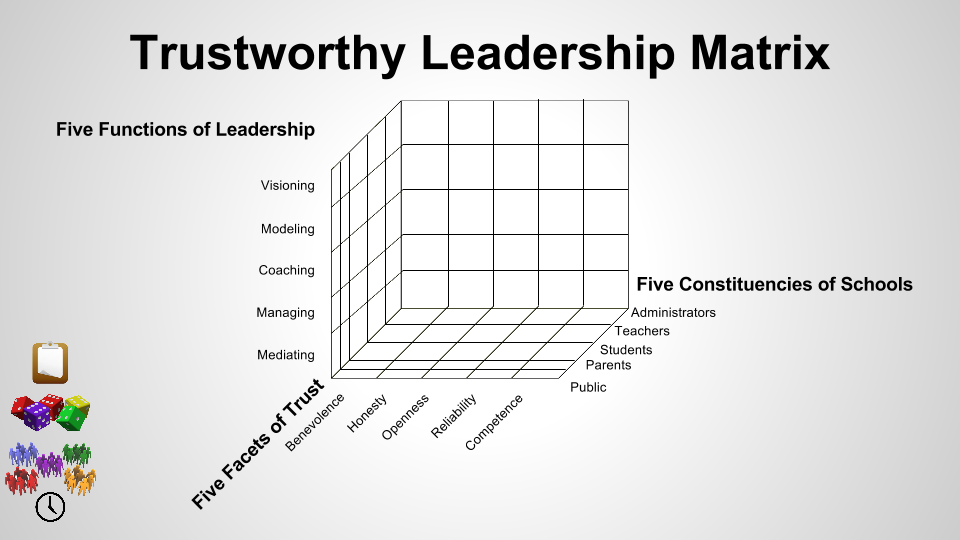 the leadership model manager mediator and 5 essential skills of the workplace mediator leadership model 2 even when one of the parties in the mediation is not a manager, often management or.