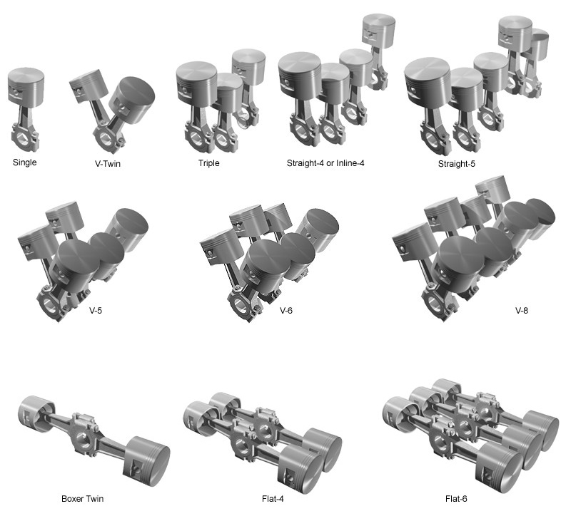 inline flat v engine ThingLink – Inline Engine Diagram