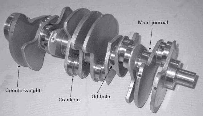 remix of crankshaft diagram bcms2 rh thinglink com