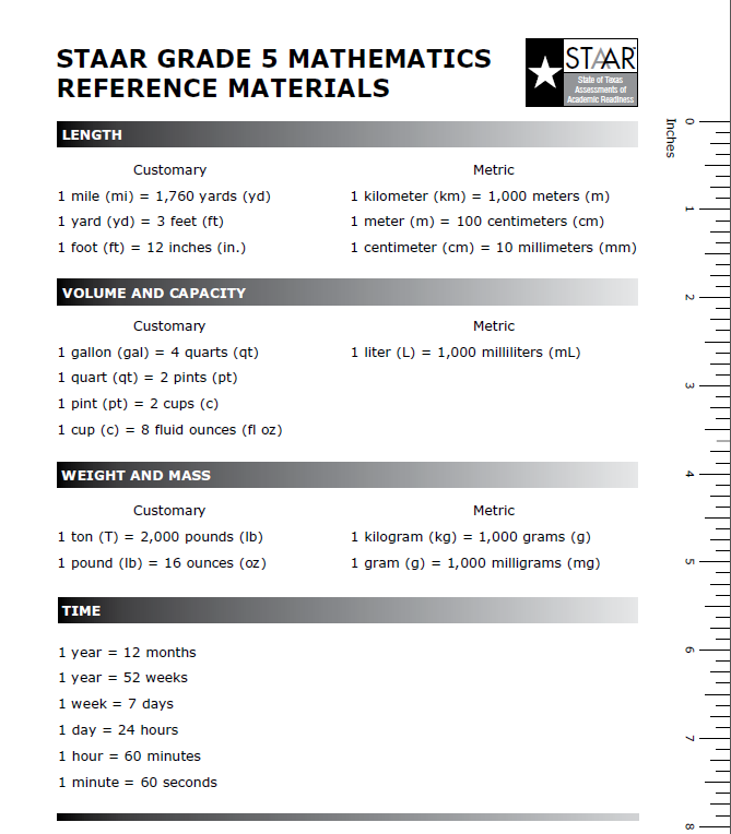Understanding How To Use A Staar Chart To Convert Measuremen