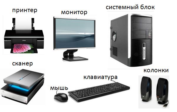 комплект компьютера что входит