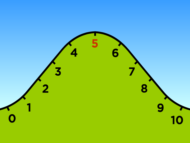 Soccer Math: Rounding provides a fun way for kids to prac...