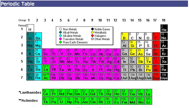 Any of the gaseous elements helium neon argon krypton any of the gaseous elements helium neon argon krypton urtaz Images