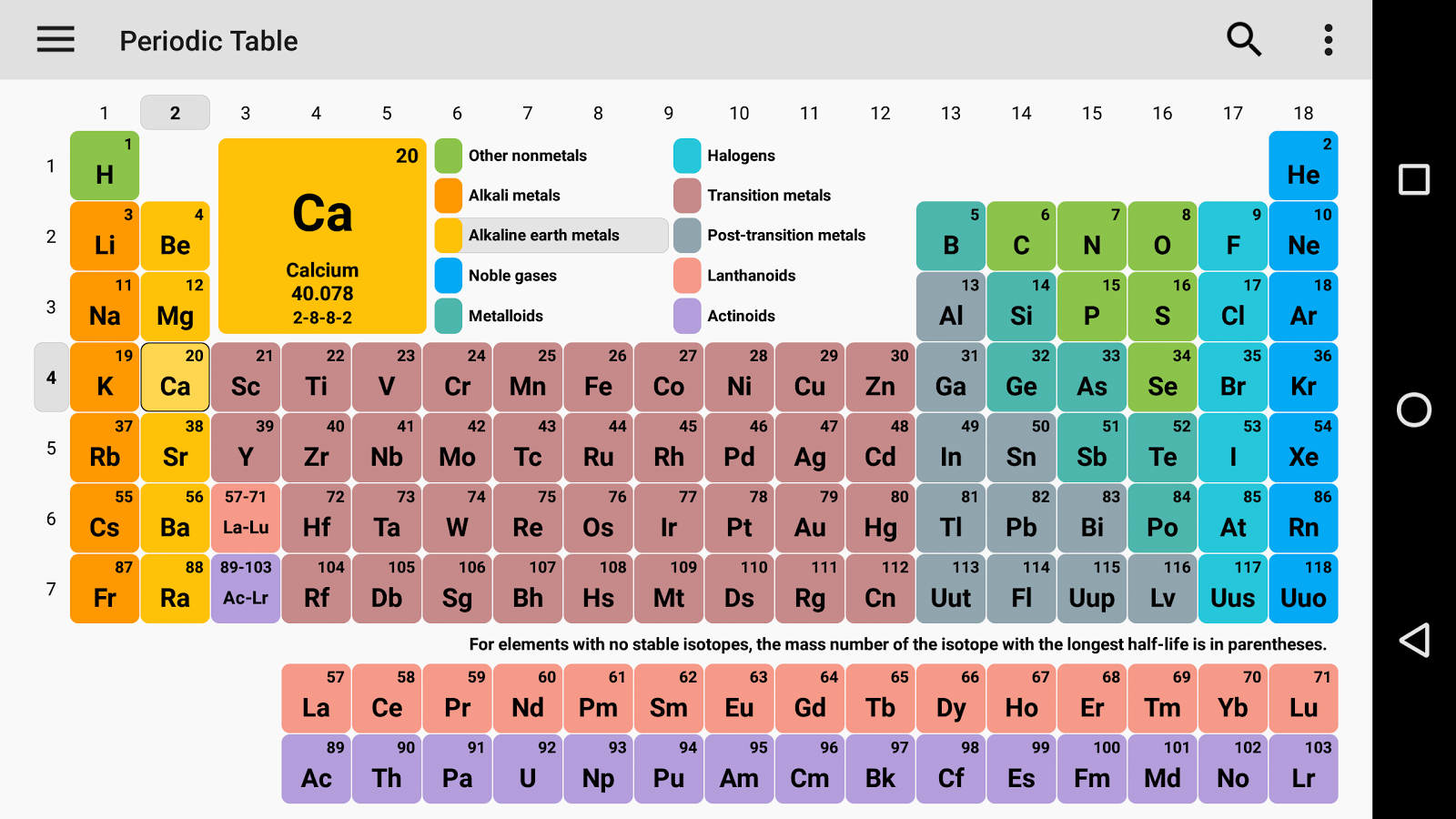 Periodic table of elements thinglink urtaz Images