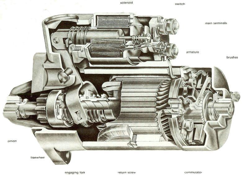 pre engaged starter motor rh thinglink com Motor Starter Control Wiring 3 Phase Motor Wiring Schematic for Starter