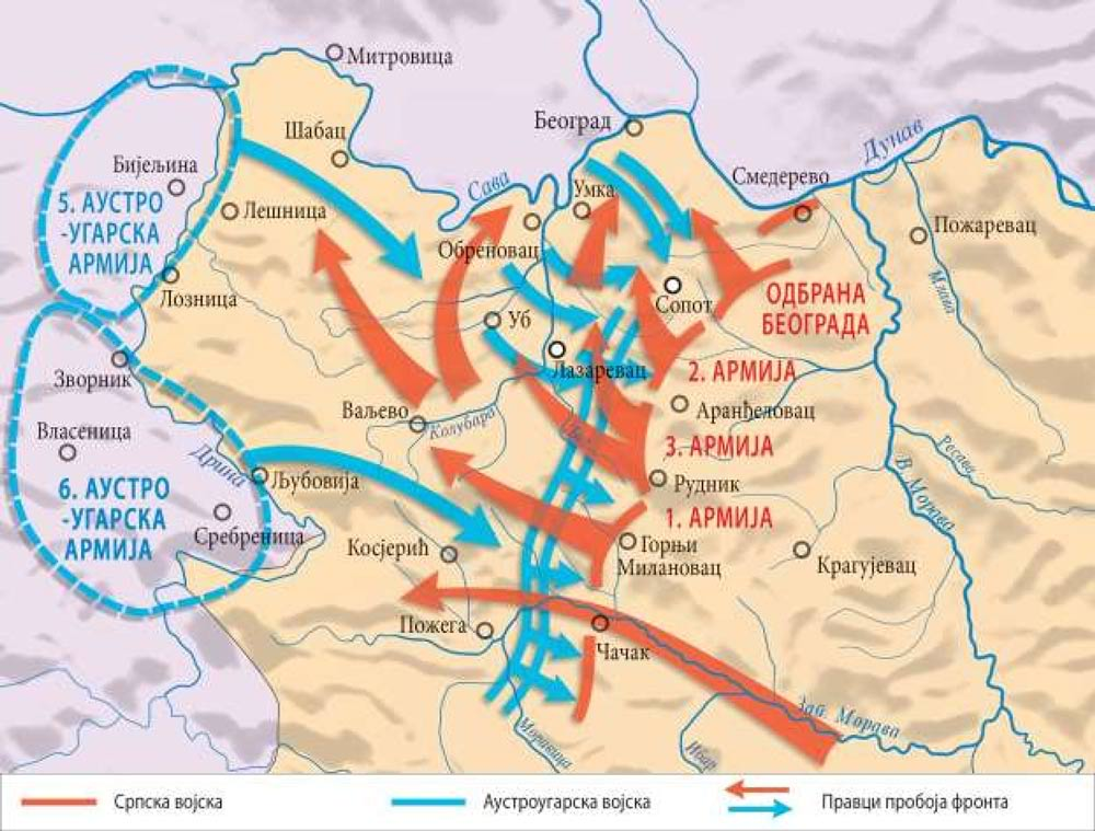 Kolubarska Bitka Decembar 1914 G