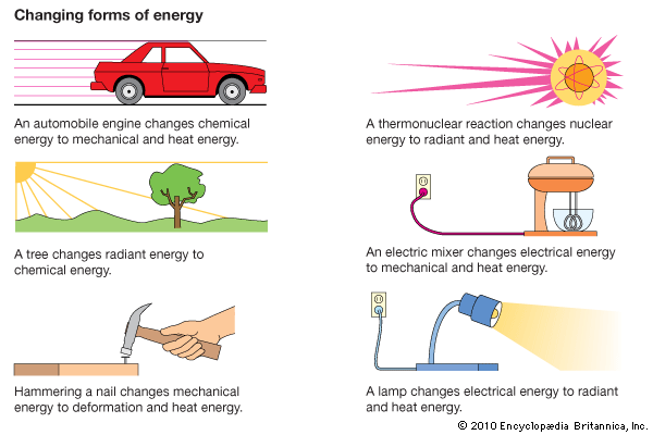 Thermal energy is a energy that comes from power plants thermal energy is a energy that comes from power plants thinglink sciox Image collections
