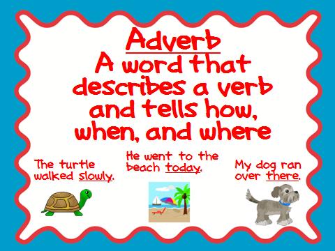 Adverbs Thinglink