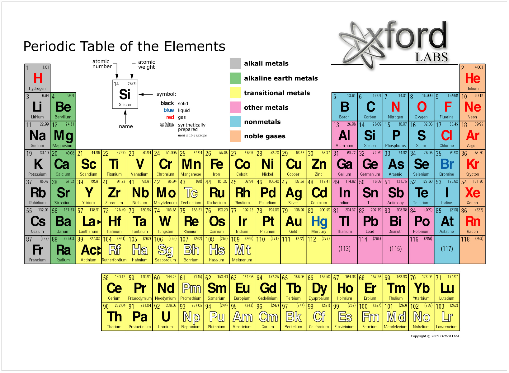 What is ai on the periodic table image collections periodic periodic table project thinglink gamestrikefo image collections gamestrikefo Images