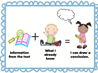 Drawing Conclusions Ppt And Practice
