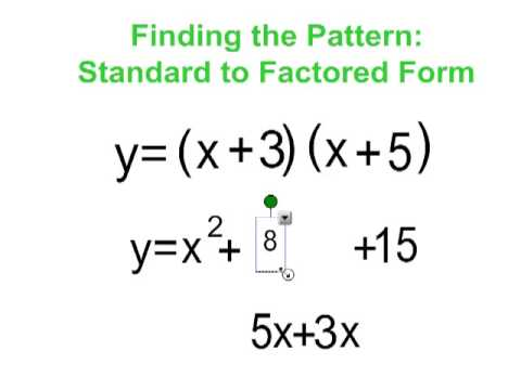 standard form to factored form  factored form