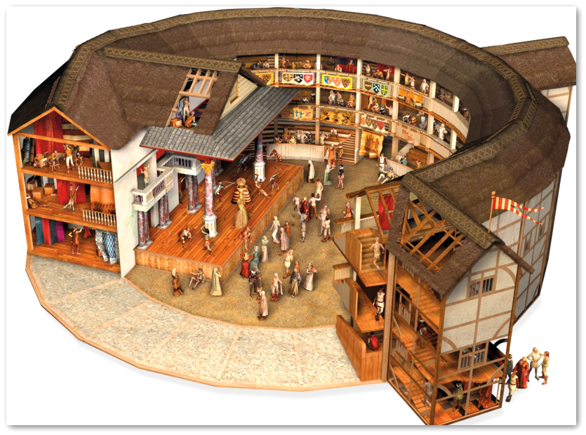 a history of the globe theater the most important structure in shakespeares dramatic career