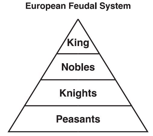 did feudalism create a stable form of government