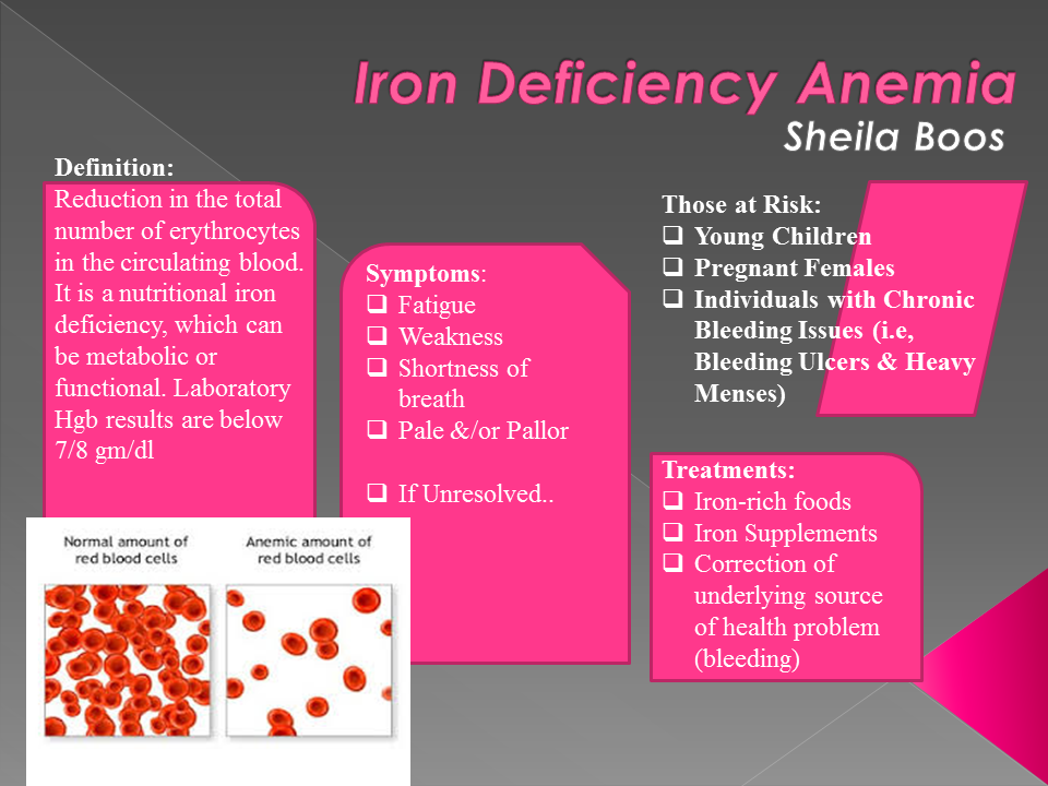 iron deficiency anemia Iron deficiency anemia: a common form of nutritional disorder, iron deficiency results in anemia as iron is necessary to make hemoglobin, key molecule in red blood cells responsible for the transport of oxygen in iron deficiency anemia, the red cells appear abnormal and are unusually small.