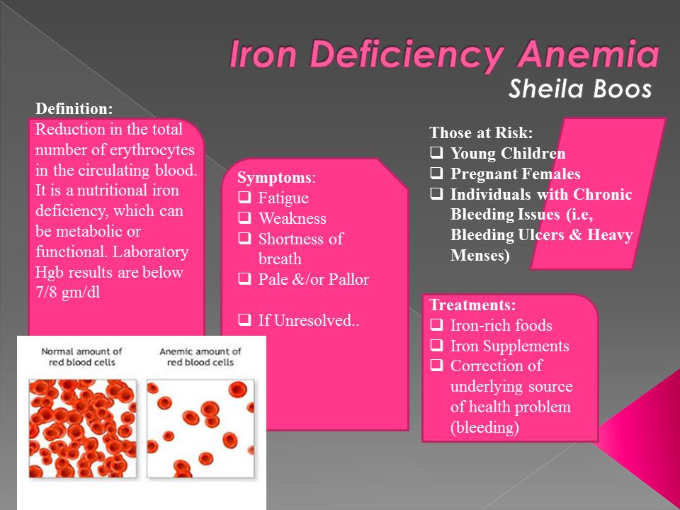 iron definition symptoms pictures