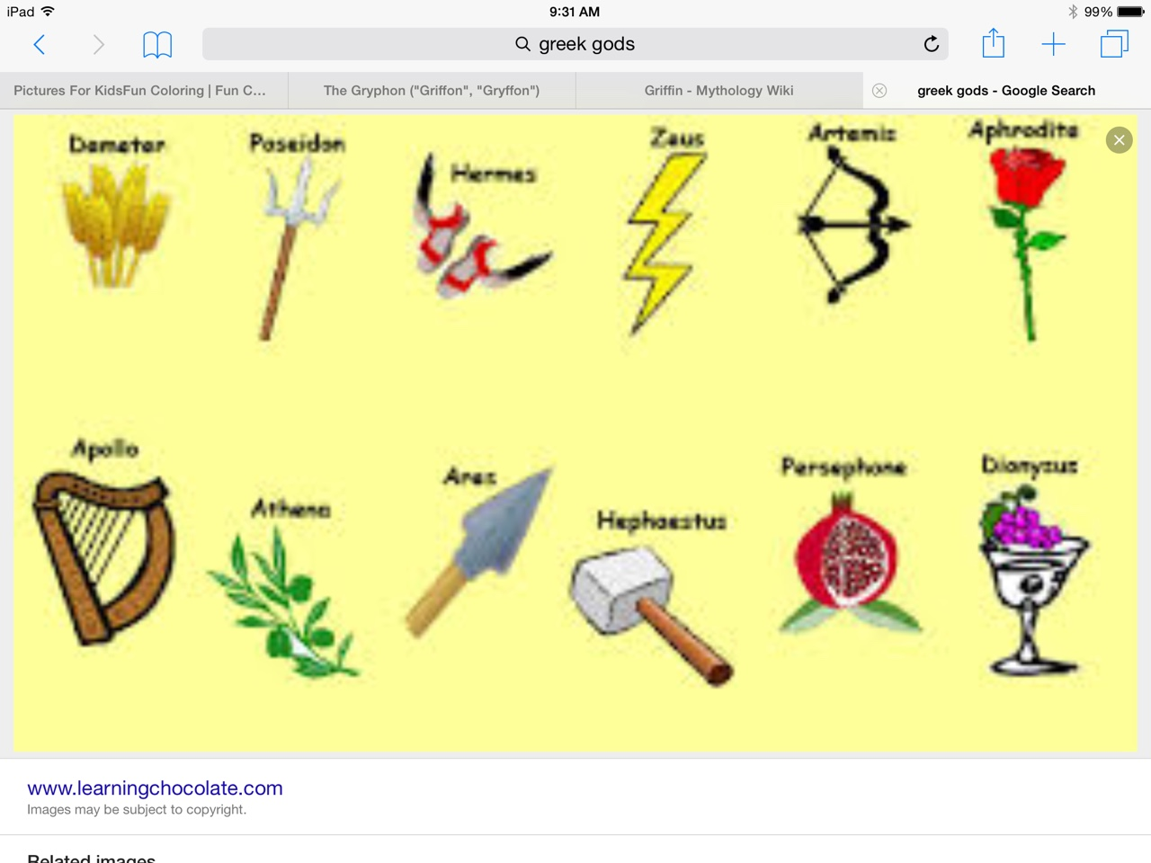 Brendans greek gods thinglink greek gods symbols biocorpaavc