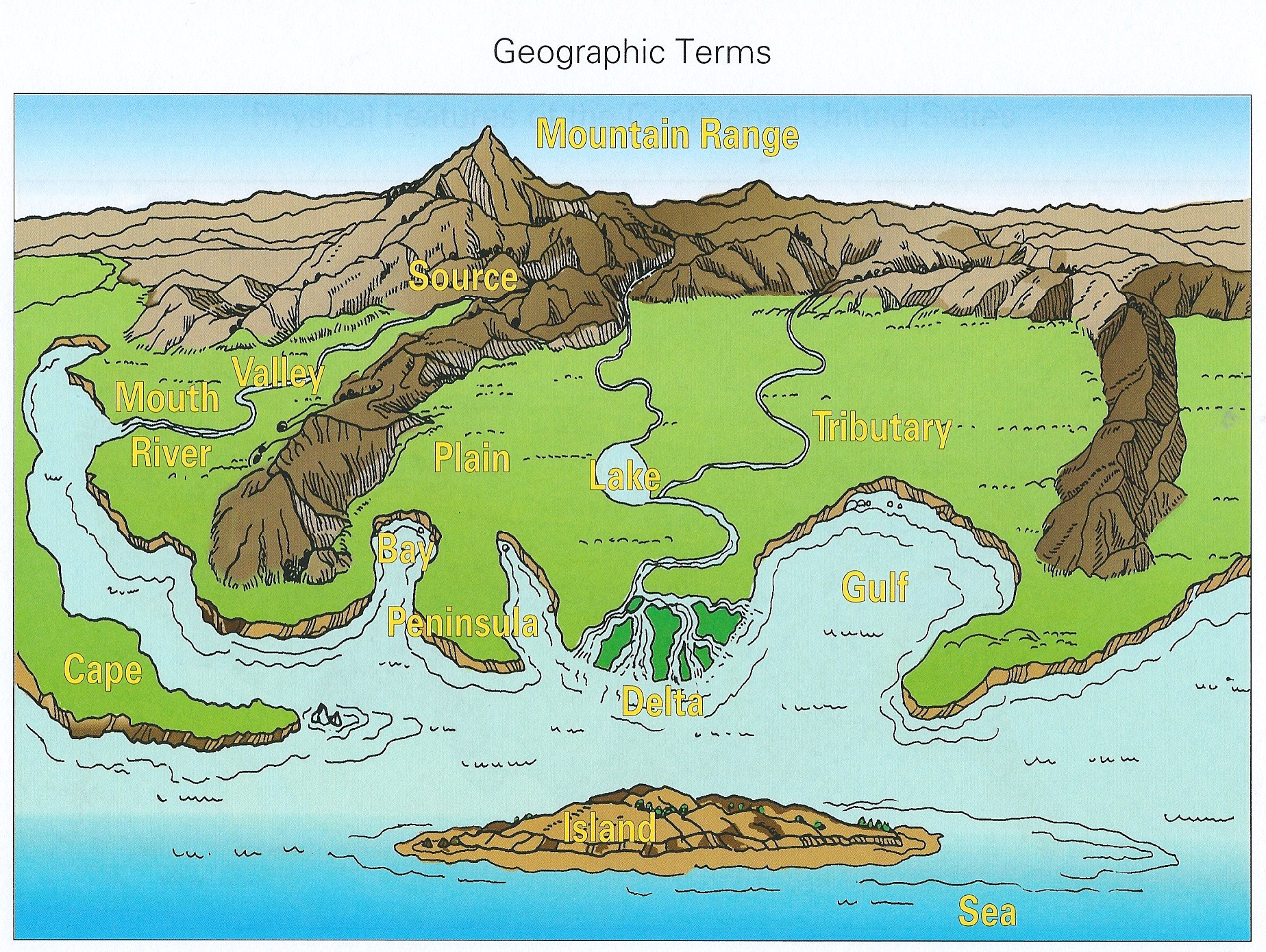 SPI Classify Landforms And Bodies Of Water Accor - Bodies of water map us